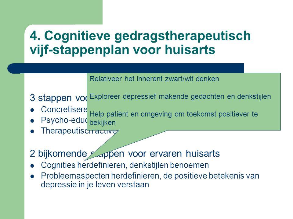 4. Cognitieve gedragstherapeutisch vijf-stappenplan voor huisarts 3 stappen voor elke huisarts Concretiseren van uitlokkers/onderhouders Psycho-educat