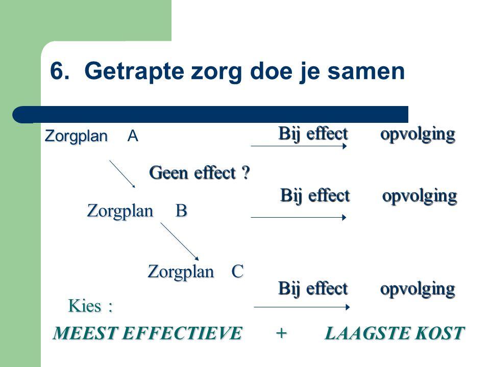 6. Getrapte zorg doe je samen Zorgplan Zorgplan A Zorgplan B Zorgplan C Bij effect opvolging Geen effect ? Bij effect opvolging Kies : MEEST EFFECTIEV