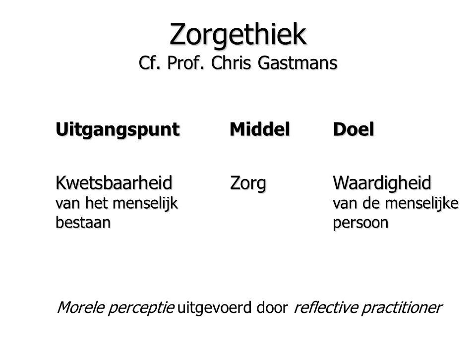 Zorgethiek Cf. Prof. Chris Gastmans Uitgangspunt Kwetsbaarheid van het menselijk bestaan Middel Middel Zorg ZorgDoel Waardigheid van de menselijke per