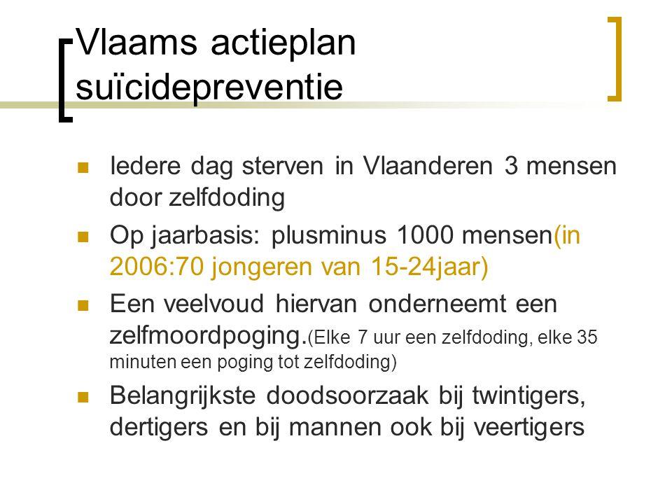 Vlaams actieplan suïcidepreventie Iedere dag sterven in Vlaanderen 3 mensen door zelfdoding Op jaarbasis: plusminus 1000 mensen(in 2006:70 jongeren van 15-24jaar) Een veelvoud hiervan onderneemt een zelfmoordpoging.