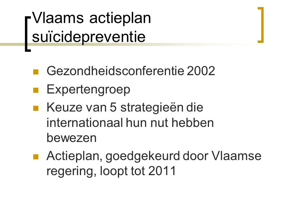 Vlaams actieplan suïcidepreventie Gezondheidsconferentie 2002 Expertengroep Keuze van 5 strategieën die internationaal hun nut hebben bewezen Actieplan, goedgekeurd door Vlaamse regering, loopt tot 2011