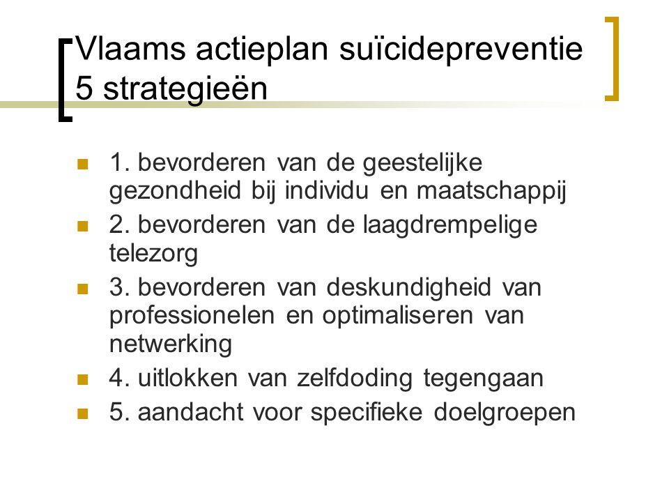 Vlaams actieplan suïcidepreventie 5 strategieën 1.