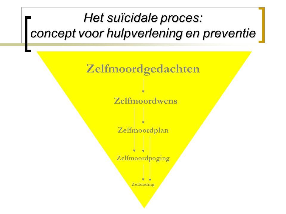 Zelfmoordgedachten Zelfmoordwens Zelfmoordplan Zelfmoordpoging Zelfdoding Het suïcidale proces: concept voor hulpverlening en preventie