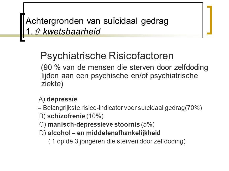 Achtergronden van suïcidaal gedrag 1.