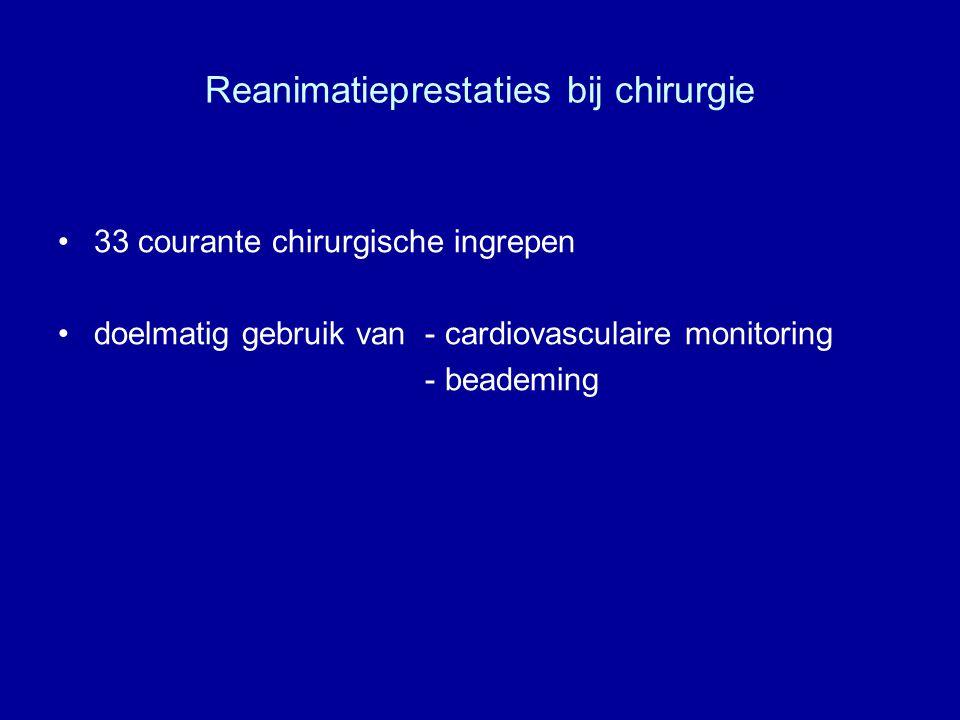 Reanimatieprestaties bij chirurgie 33 courante chirurgische ingrepen doelmatig gebruik van - cardiovasculaire monitoring - beademing