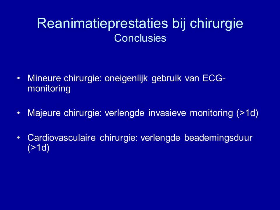 Reanimatieprestaties bij chirurgie Conclusies Mineure chirurgie: oneigenlijk gebruik van ECG- monitoring Majeure chirurgie: verlengde invasieve monitoring (>1d) Cardiovasculaire chirurgie: verlengde beademingsduur (>1d)