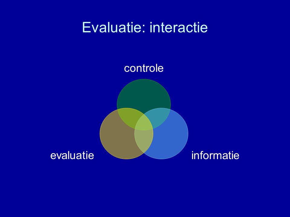 Evaluatie: interactie controle informatieevaluatie