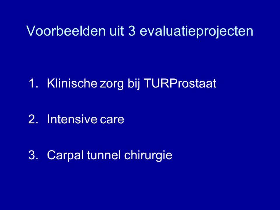 Voorbeelden uit 3 evaluatieprojecten 1.Klinische zorg bij TURProstaat 2.Intensive care 3.Carpal tunnel chirurgie