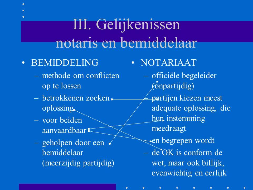 III. Gelijkenissen notaris en bemiddelaar BEMIDDELING –methode om conflicten op te lossen –betrokkenen zoeken oplossing –voor beiden aanvaardbaar –geh