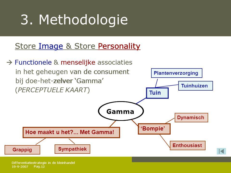 Pag. 19-9-200712 Differentiatiestrategie in de kleinhandel Store Image & Store Personality  Functionele & menselijke associaties in het geheugen van