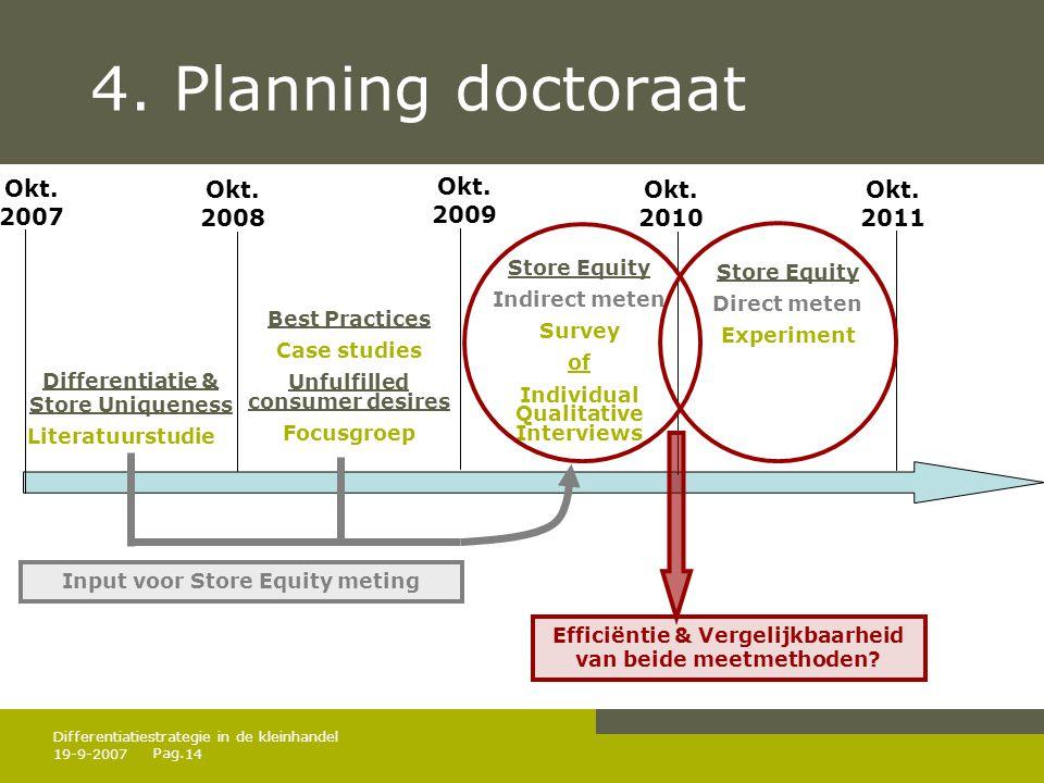 Pag. 19-9-200714 Differentiatiestrategie in de kleinhandel 4. Planning doctoraat Okt. 2007 Okt. 2008 Okt. 2009 Okt. 2011 Differentiatie & Store Unique