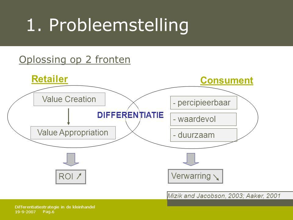 Pag. 19-9-20076 Differentiatiestrategie in de kleinhandel 1. Probleemstelling Oplossing op 2 fronten Consument Value Creation Value Appropriation Reta