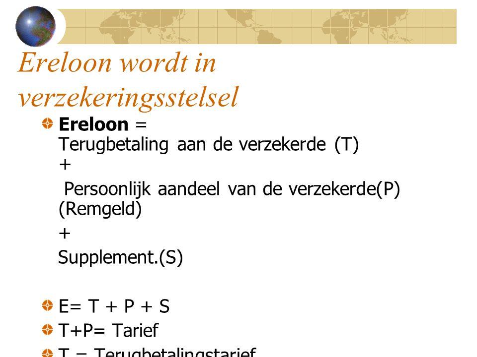 Ereloon wordt in verzekeringsstelsel Ereloon = Terugbetaling aan de verzekerde (T) + Persoonlijk aandeel van de verzekerde(P) (Remgeld) + Supplement.(