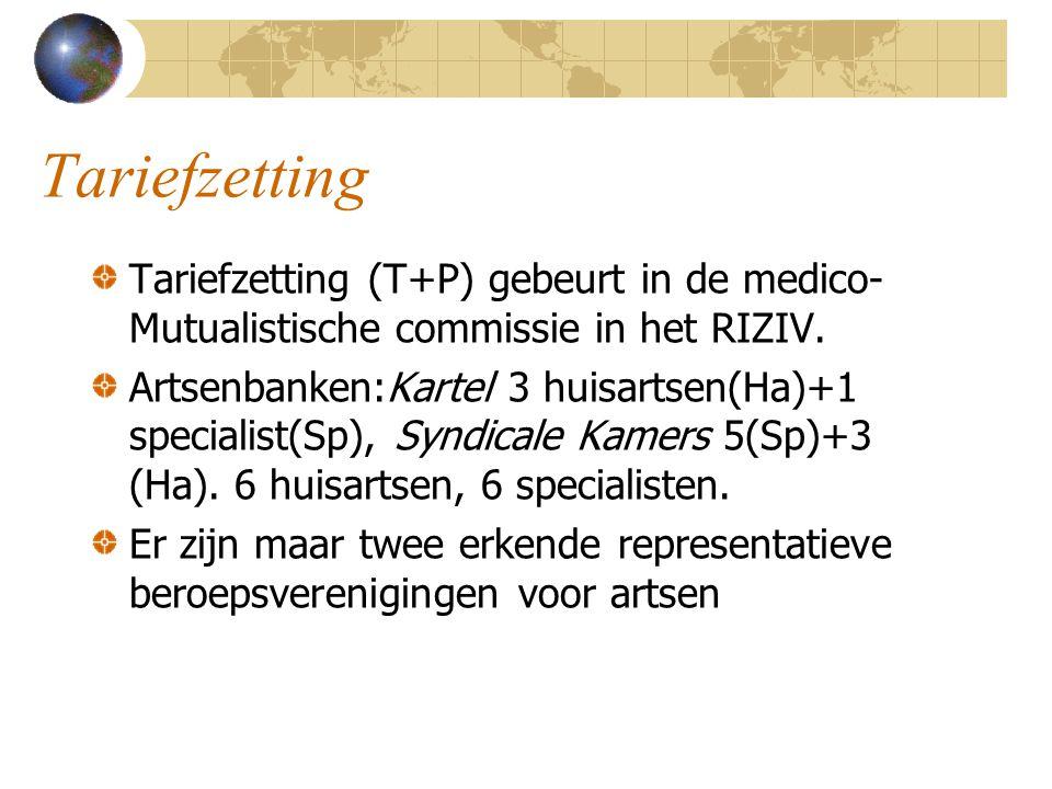 Tariefzetting Tariefzetting (T+P) gebeurt in de medico- Mutualistische commissie in het RIZIV. Artsenbanken:Kartel 3 huisartsen(Ha)+1 specialist(Sp),