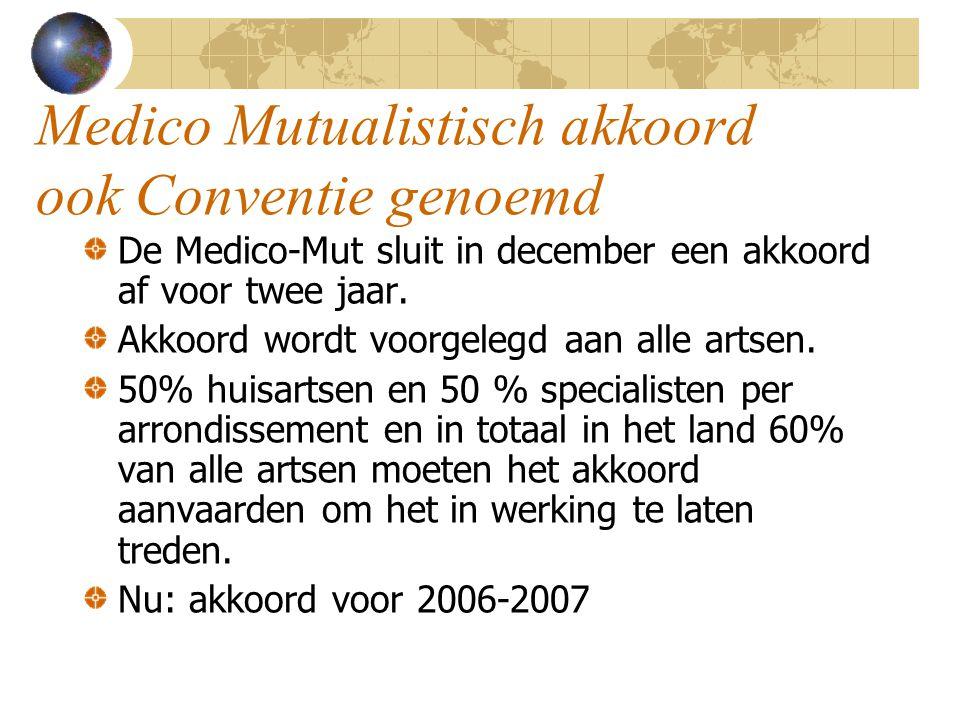 Medico Mutualistisch akkoord ook Conventie genoemd De Medico-Mut sluit in december een akkoord af voor twee jaar. Akkoord wordt voorgelegd aan alle ar