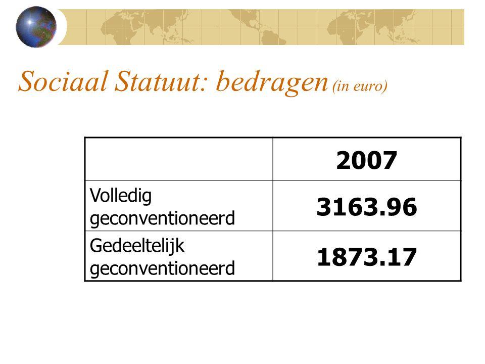Sociaal Statuut: bedragen (in euro) 2007 Volledig geconventioneerd 3163.96 Gedeeltelijk geconventioneerd 1873.17