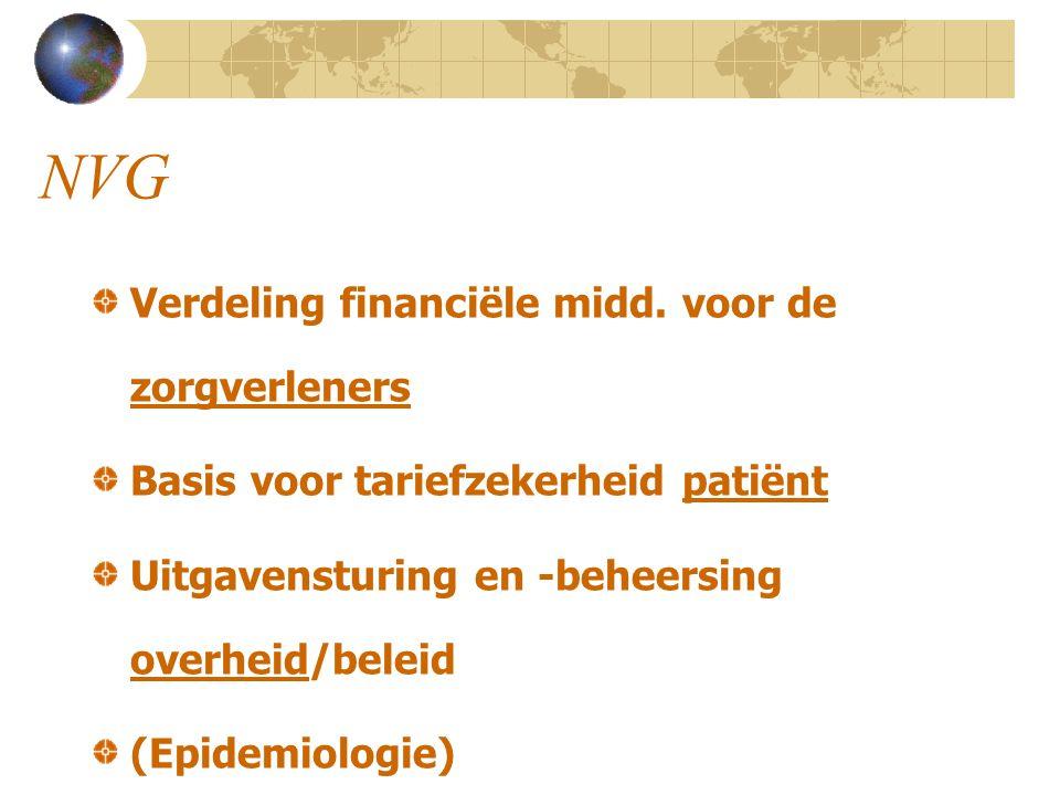 NVG Verdeling financiële midd. voor de zorgverleners Basis voor tariefzekerheid patiënt Uitgavensturing en -beheersing overheid/beleid (Epidemiologie)