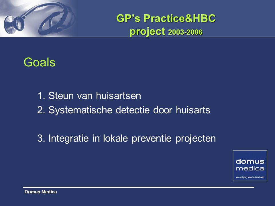 Domus Medica GP's Practice&HBC project 2003-2006 Goals 1.