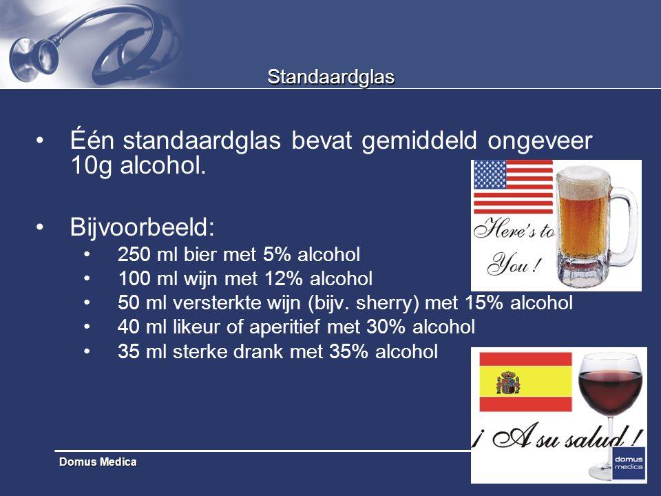 Domus Medica Standaardglas Één standaardglas bevat gemiddeld ongeveer 10g alcohol.