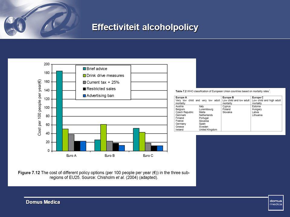 Domus Medica Effectiviteit alcoholpolicy