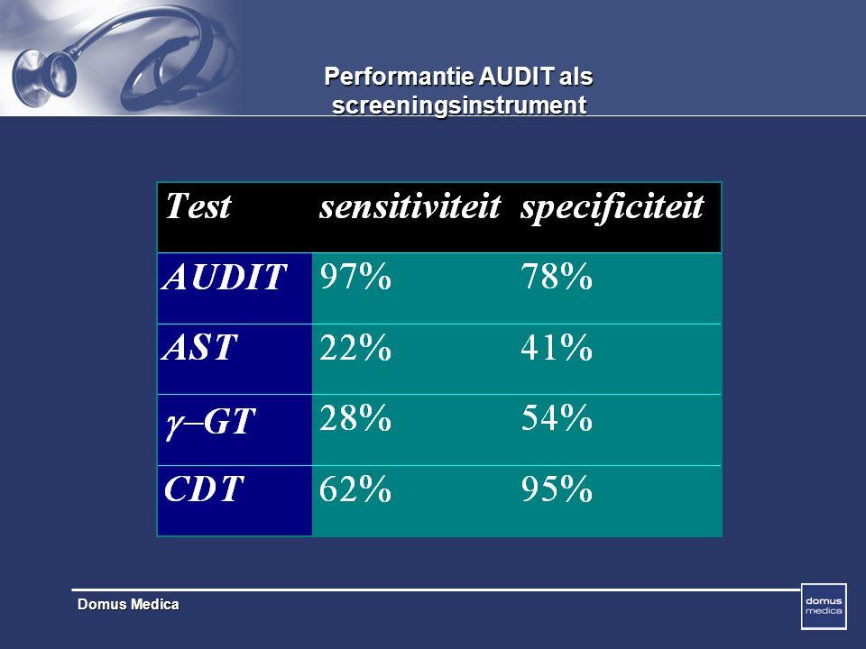 Domus Medica Performantie AUDIT als screeningsinstrument
