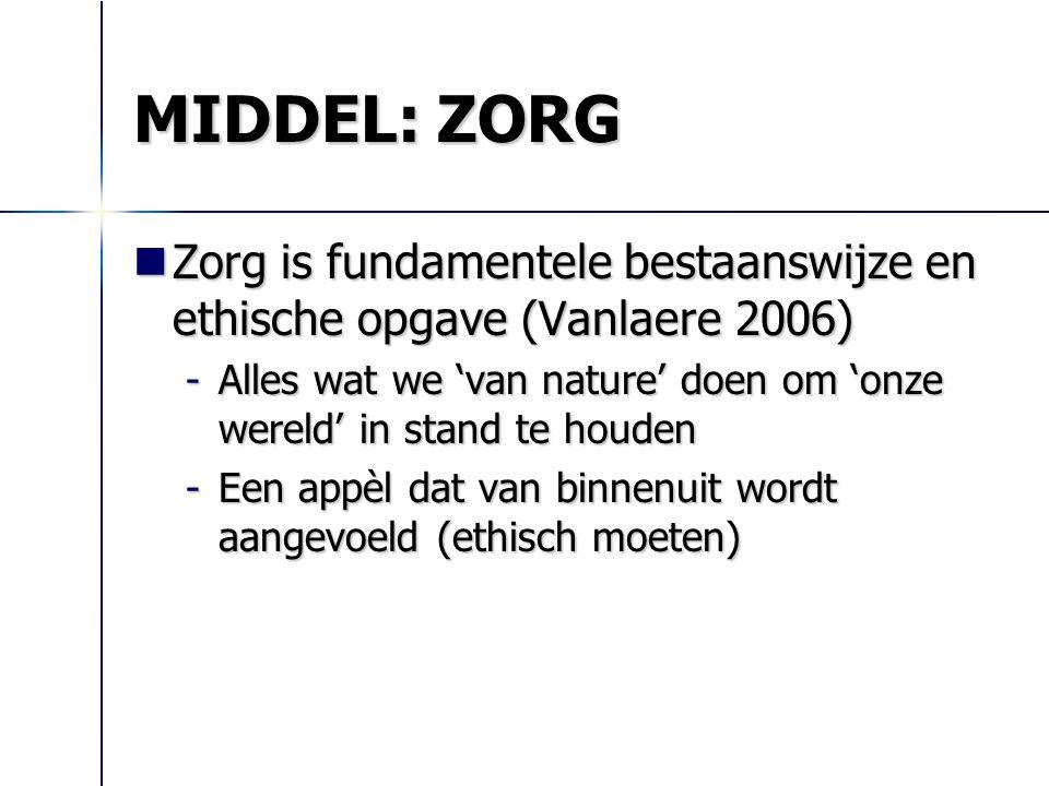 MIDDEL: ZORG Zorg is fundamentele bestaanswijze en ethische opgave (Vanlaere 2006) Zorg is fundamentele bestaanswijze en ethische opgave (Vanlaere 200