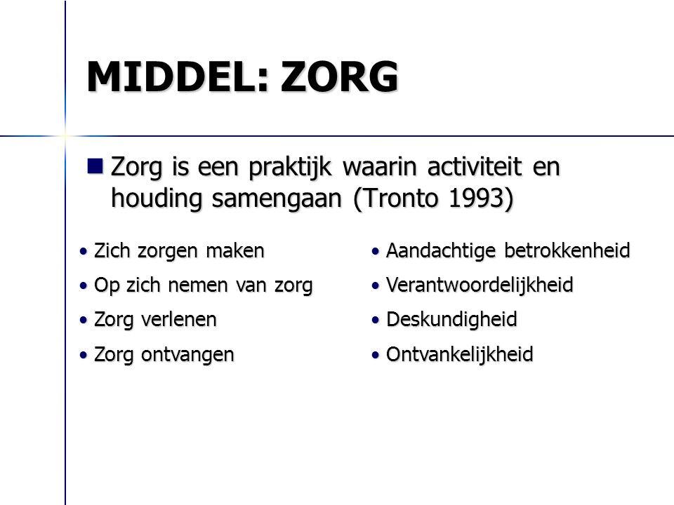 MIDDEL: ZORG Zorg is een praktijk waarin activiteit en houding samengaan (Tronto 1993) Zorg is een praktijk waarin activiteit en houding samengaan (Tr