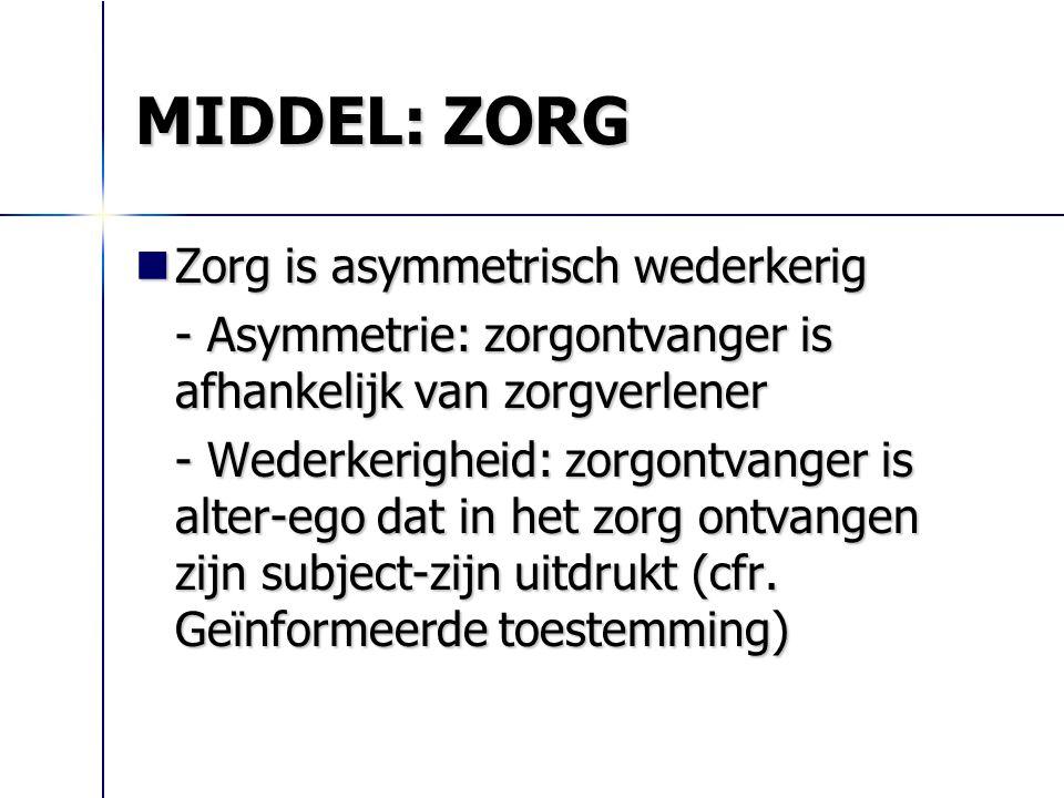 MIDDEL: ZORG Zorg is asymmetrisch wederkerig Zorg is asymmetrisch wederkerig - Asymmetrie: zorgontvanger is afhankelijk van zorgverlener - Wederkerigh