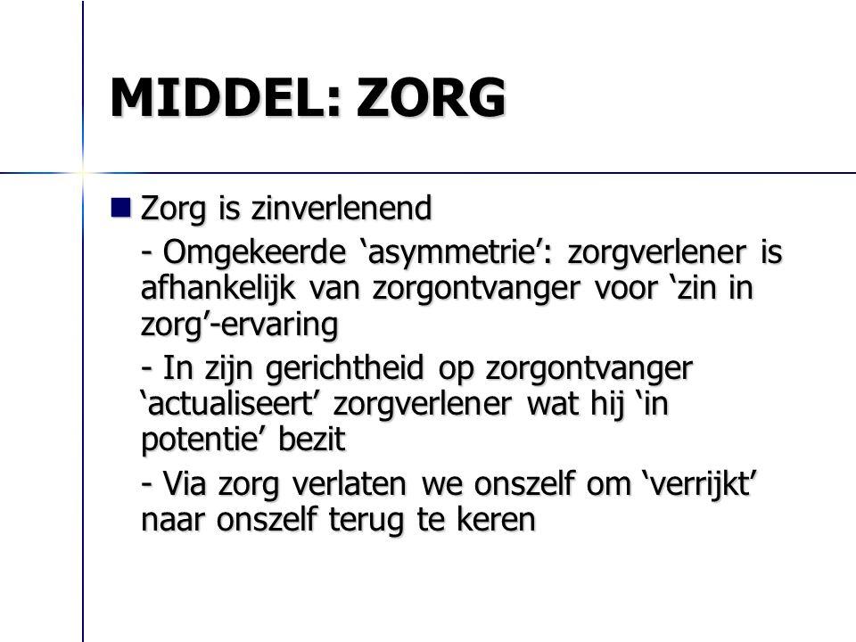 MIDDEL: ZORG Zorg is zinverlenend Zorg is zinverlenend - Omgekeerde 'asymmetrie': zorgverlener is afhankelijk van zorgontvanger voor 'zin in zorg'-erv