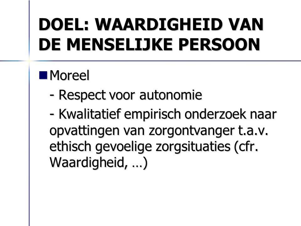 DOEL: WAARDIGHEID VAN DE MENSELIJKE PERSOON Moreel Moreel - Respect voor autonomie - Kwalitatief empirisch onderzoek naar opvattingen van zorgontvange