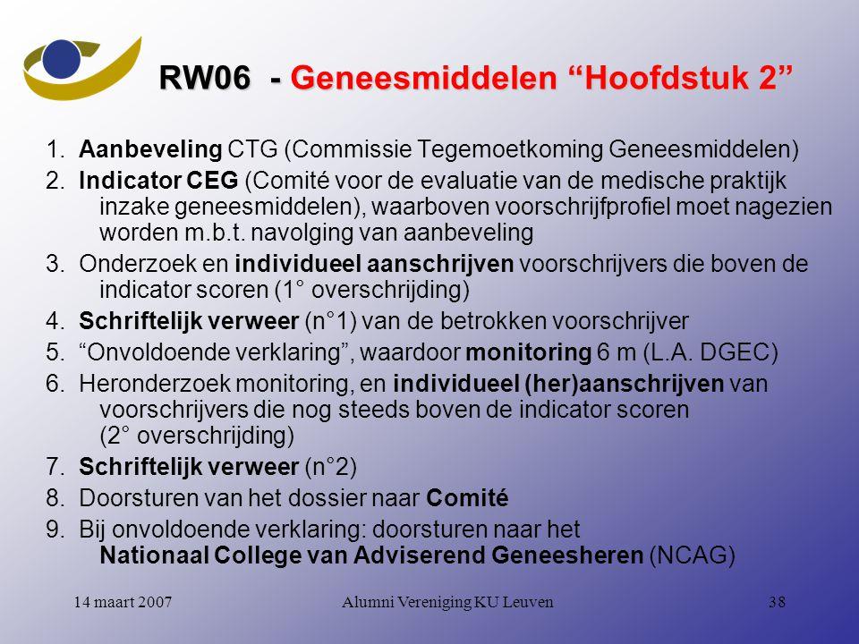Alumni Vereniging KU Leuven3814 maart 2007 RW06 - Geneesmiddelen Hoofdstuk 2 1.