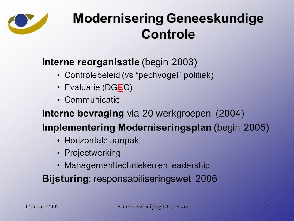 Alumni Vereniging KU Leuven2514 maart 2007 Enquêtes DGEC 1994 – 2005 (totaal = 12.457)
