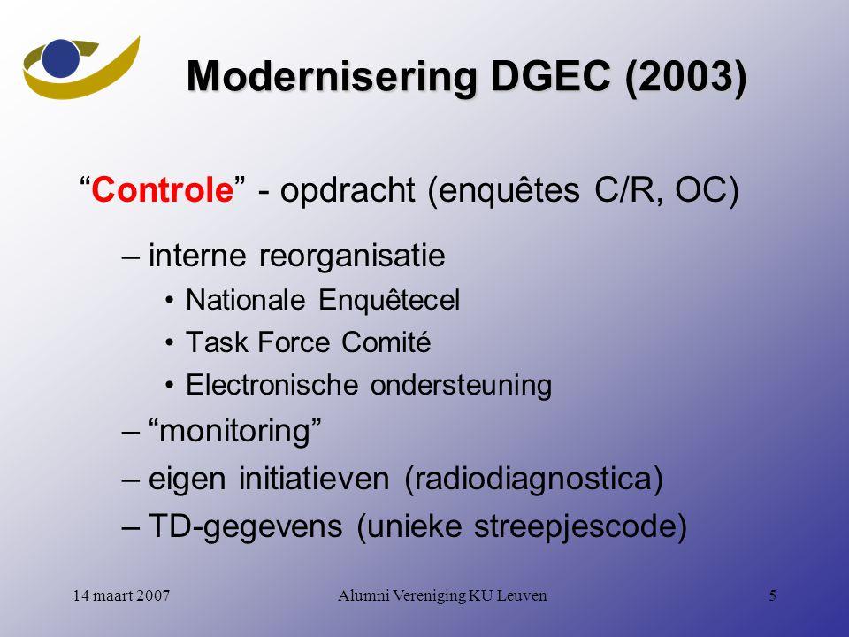 Alumni Vereniging KU Leuven514 maart 2007 Modernisering DGEC (2003) Controle - opdracht (enquêtes C/R, OC) –interne reorganisatie Nationale Enquêtecel Task Force Comité Electronische ondersteuning – monitoring –eigen initiatieven (radiodiagnostica) –TD-gegevens (unieke streepjescode)
