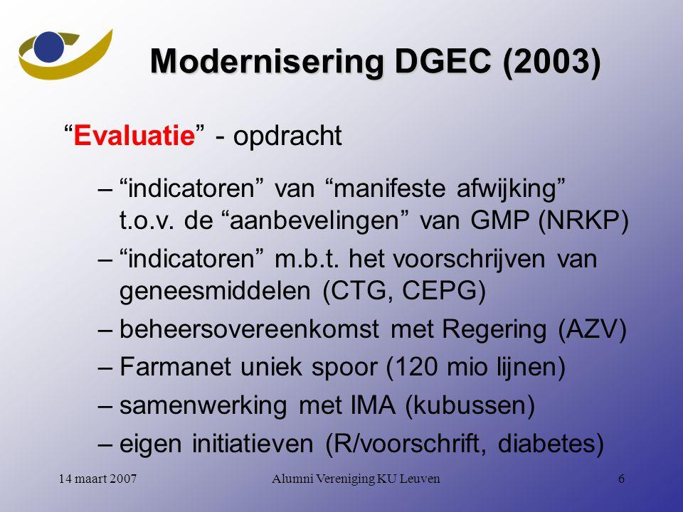 Alumni Vereniging KU Leuven714 maart 2007 Modernisering DGEC (2003) Informatie – opdracht –Doel: voorkomen van inbreuken –Concrete realisaties: (www.riziv.be) Infobox (voor beginnende huisartsen) Educatieve modules (kinesitherapie, verpleegkundigen, SIO, connexiteit) (Infobox SIO voorzien voor september 2007) Publicatie van de beslissingen van het Comité DGEC –Geïntegreerde aanpak in alle acties