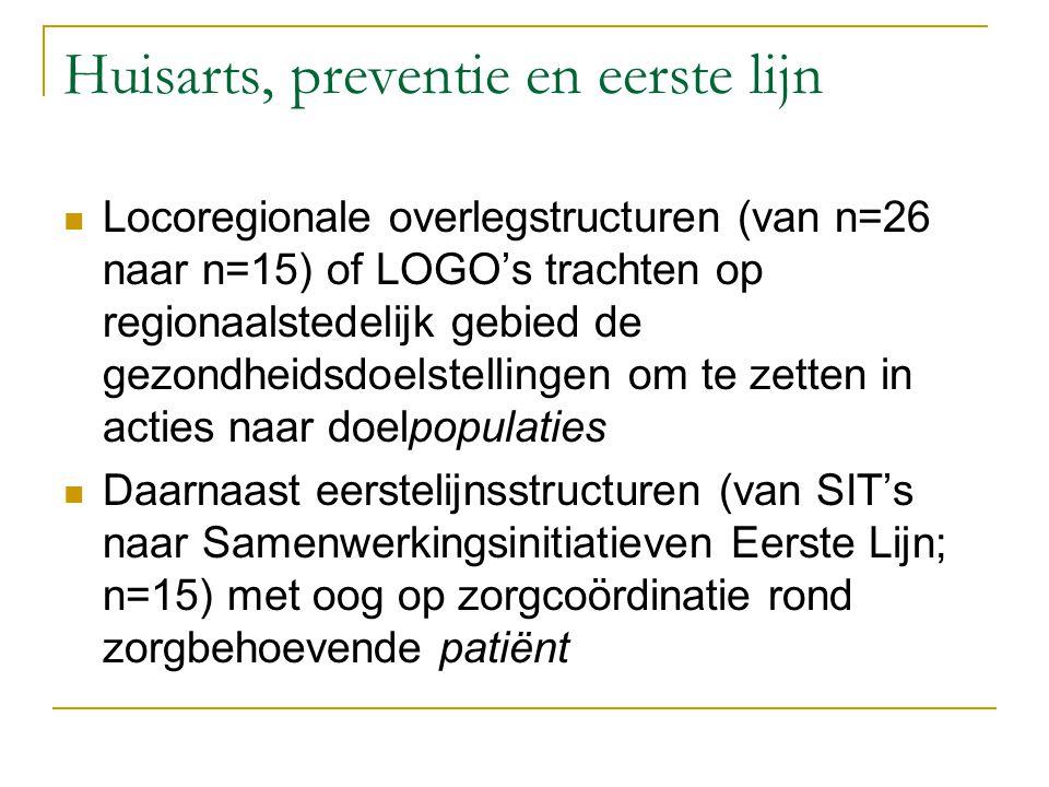Huisarts, preventie en eerste lijn Locoregionale overlegstructuren (van n=26 naar n=15) of LOGO's trachten op regionaalstedelijk gebied de gezondheids