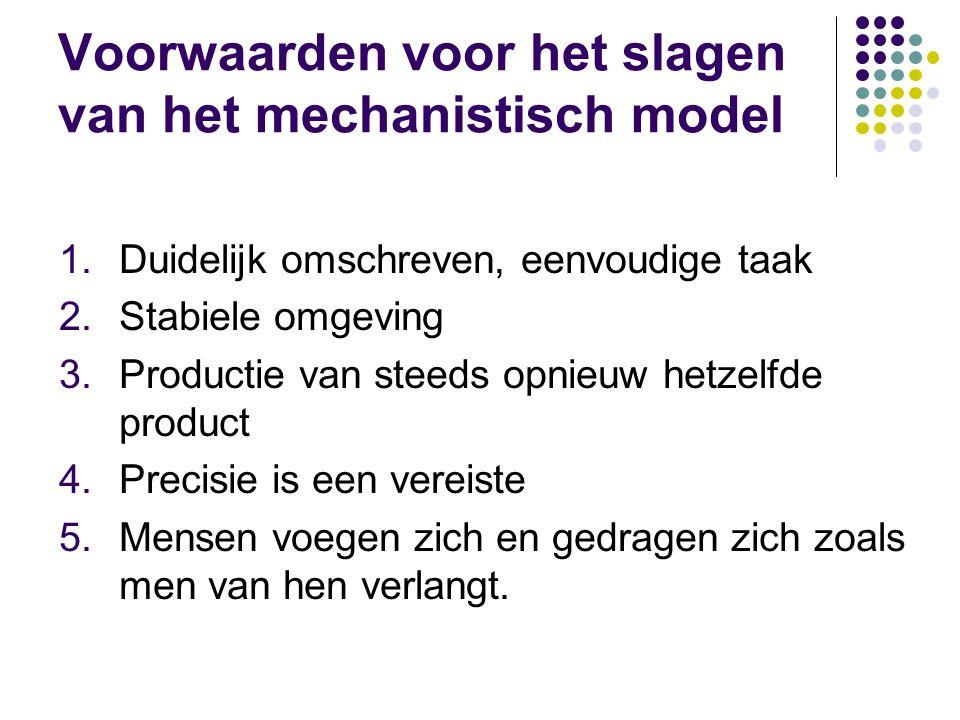 Voorwaarden voor het slagen van het mechanistisch model 1.Duidelijk omschreven, eenvoudige taak 2.Stabiele omgeving 3.Productie van steeds opnieuw het