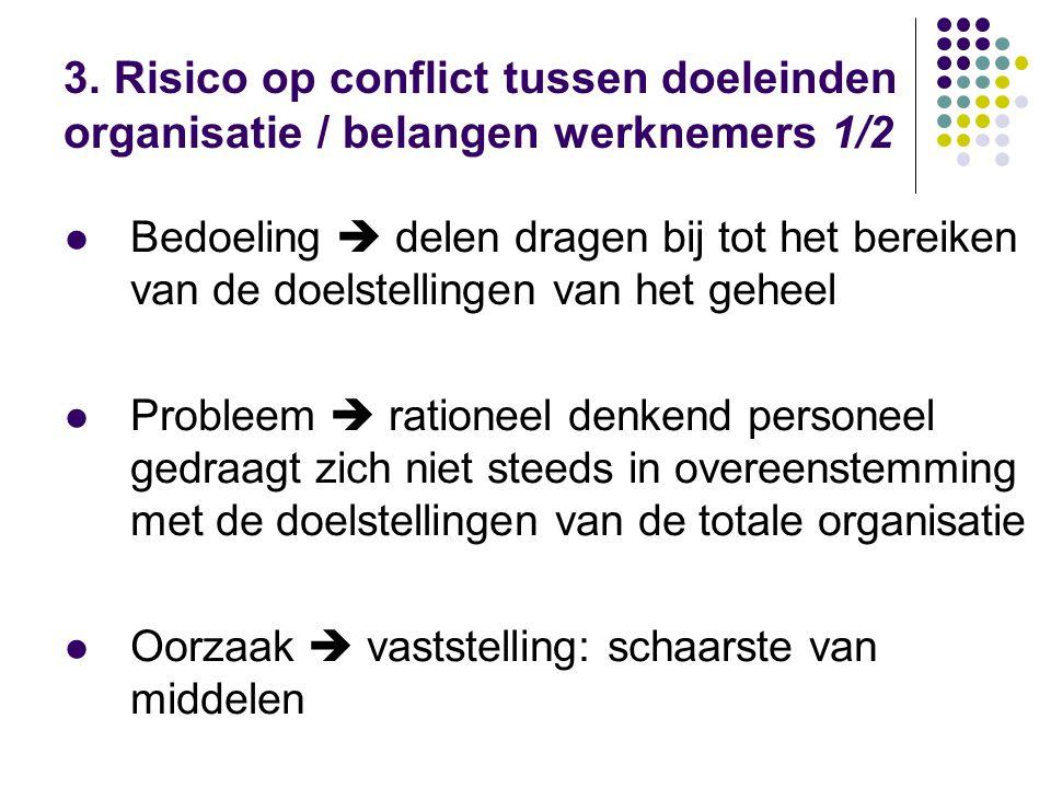 3. Risico op conflict tussen doeleinden organisatie / belangen werknemers 1/2 Bedoeling  delen dragen bij tot het bereiken van de doelstellingen van