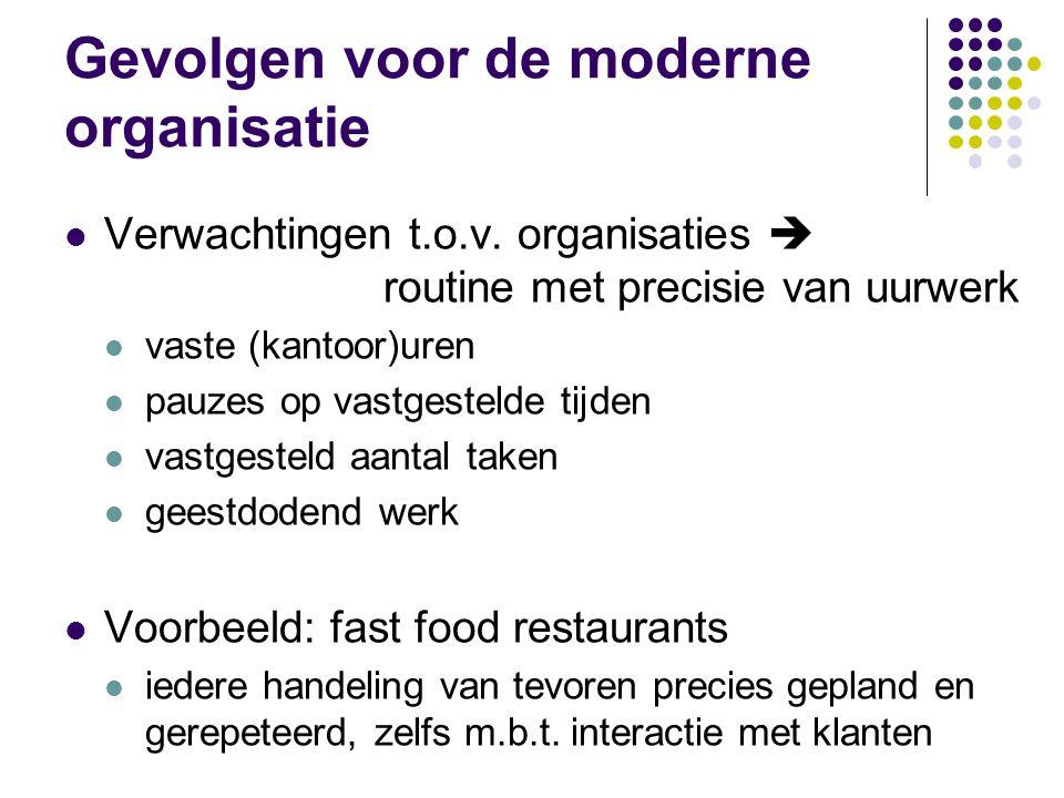 Voorbeeld: fast food managementchecklist