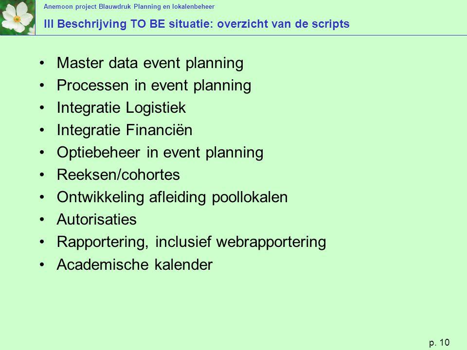 Anemoon project Blauwdruk Planning en lokalenbeheer p.