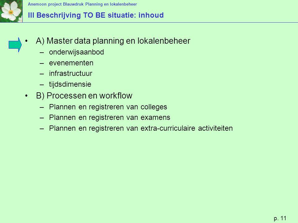 Anemoon project Blauwdruk Planning en lokalenbeheer p. 11 III Beschrijving TO BE situatie: inhoud A) Master data planning en lokalenbeheer –onderwijsa