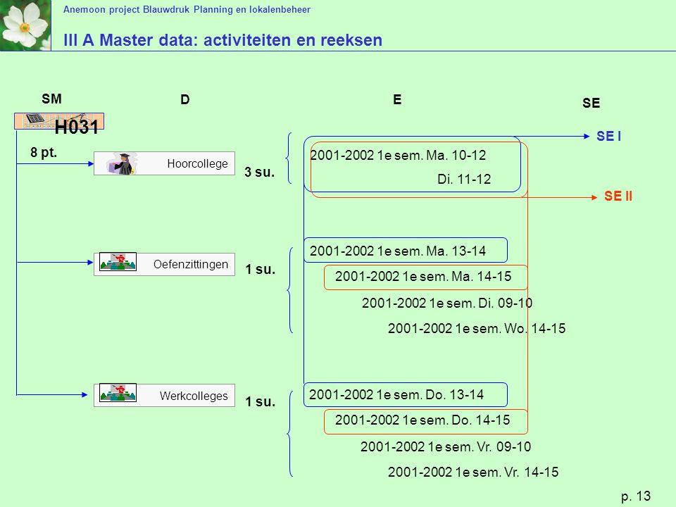 Anemoon project Blauwdruk Planning en lokalenbeheer p. 13 III A Master data: activiteiten en reeksen H031 Hoorcollege Oefenzittingen Werkcolleges 3 su