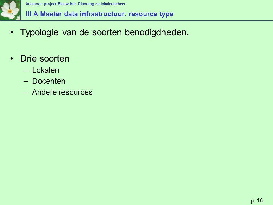 Anemoon project Blauwdruk Planning en lokalenbeheer p. 16 III A Master data infrastructuur: resource type Typologie van de soorten benodigdheden. Drie