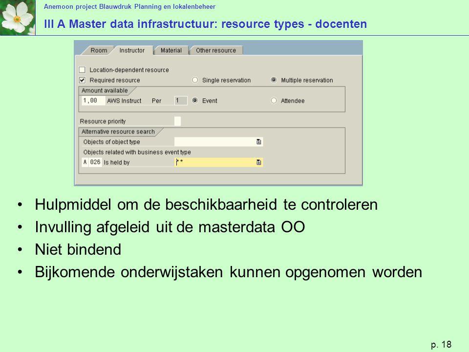 Anemoon project Blauwdruk Planning en lokalenbeheer p. 18 III A Master data infrastructuur: resource types - docenten Hulpmiddel om de beschikbaarheid