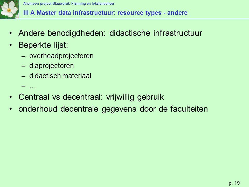 Anemoon project Blauwdruk Planning en lokalenbeheer p. 19 III A Master data infrastructuur: resource types - andere Andere benodigdheden: didactische