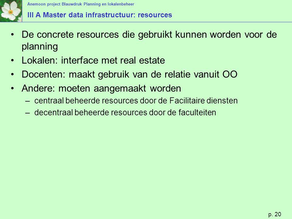 Anemoon project Blauwdruk Planning en lokalenbeheer p. 20 III A Master data infrastructuur: resources De concrete resources die gebruikt kunnen worden