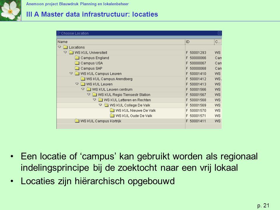 Anemoon project Blauwdruk Planning en lokalenbeheer p. 21 III A Master data infrastructuur: locaties Een locatie of 'campus' kan gebruikt worden als r