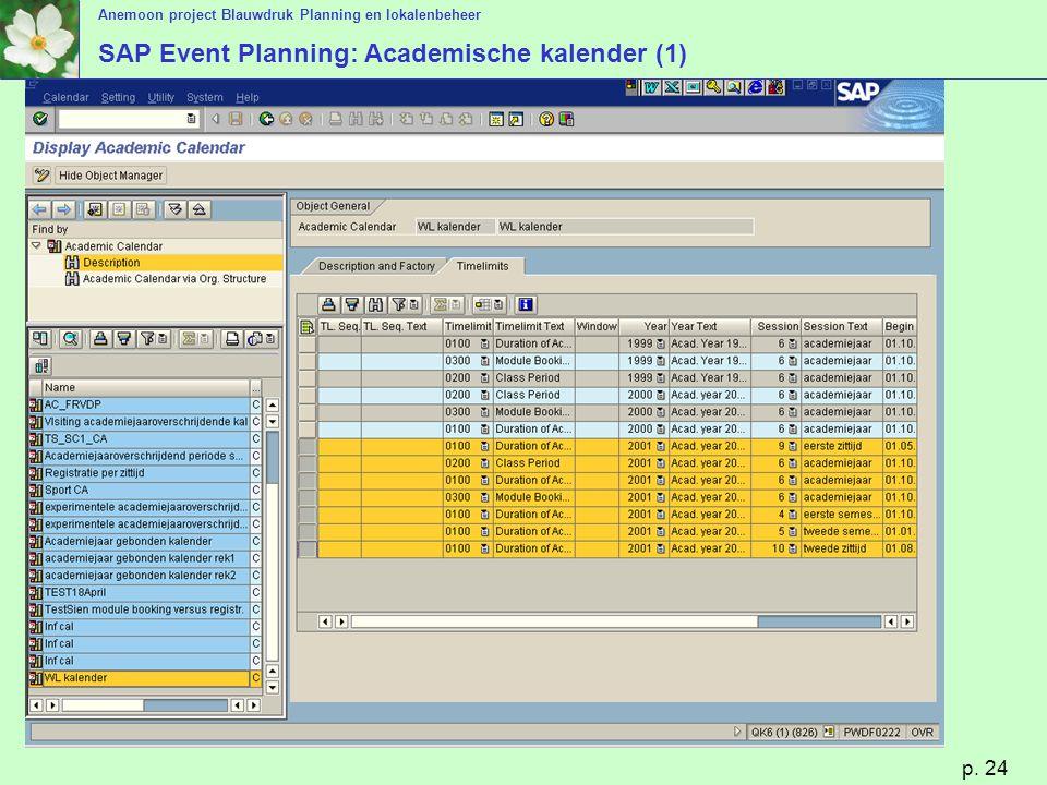 Anemoon project Blauwdruk Planning en lokalenbeheer p. 24 SAP Event Planning: Academische kalender (1)