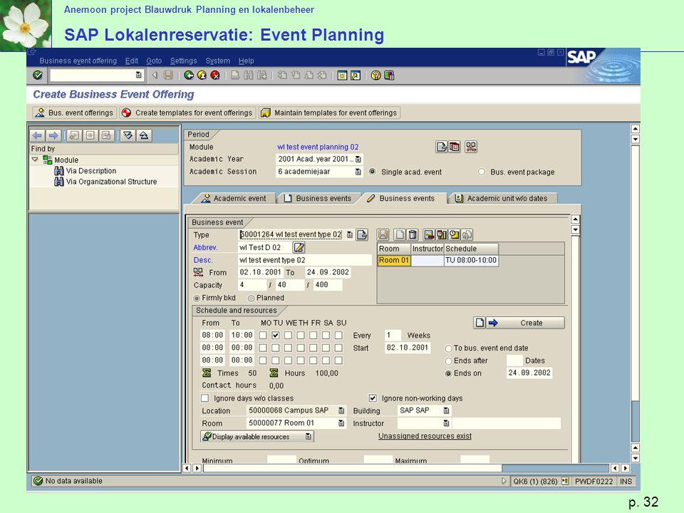 Anemoon project Blauwdruk Planning en lokalenbeheer p. 32 SAP Lokalenreservatie: Event Planning