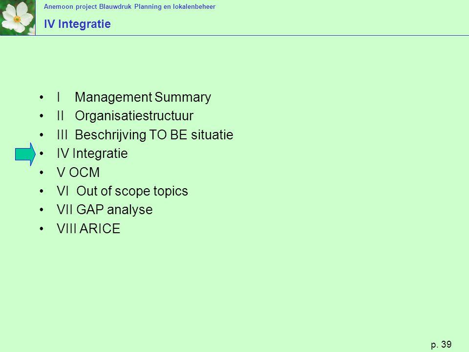 Anemoon project Blauwdruk Planning en lokalenbeheer p. 39 IV Integratie I Management Summary II Organisatiestructuur III Beschrijving TO BE situatie I