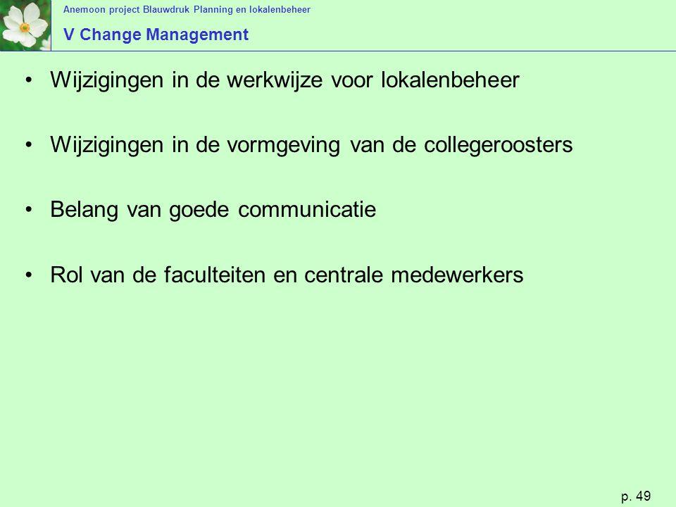 Anemoon project Blauwdruk Planning en lokalenbeheer p. 49 V Change Management Wijzigingen in de werkwijze voor lokalenbeheer Wijzigingen in de vormgev